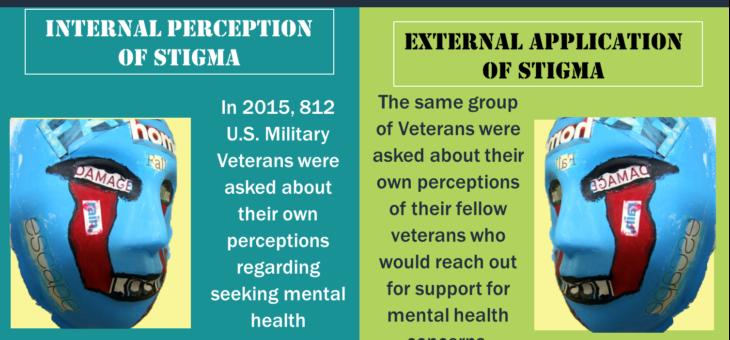 Perceptions of Stigma in Military Veterans