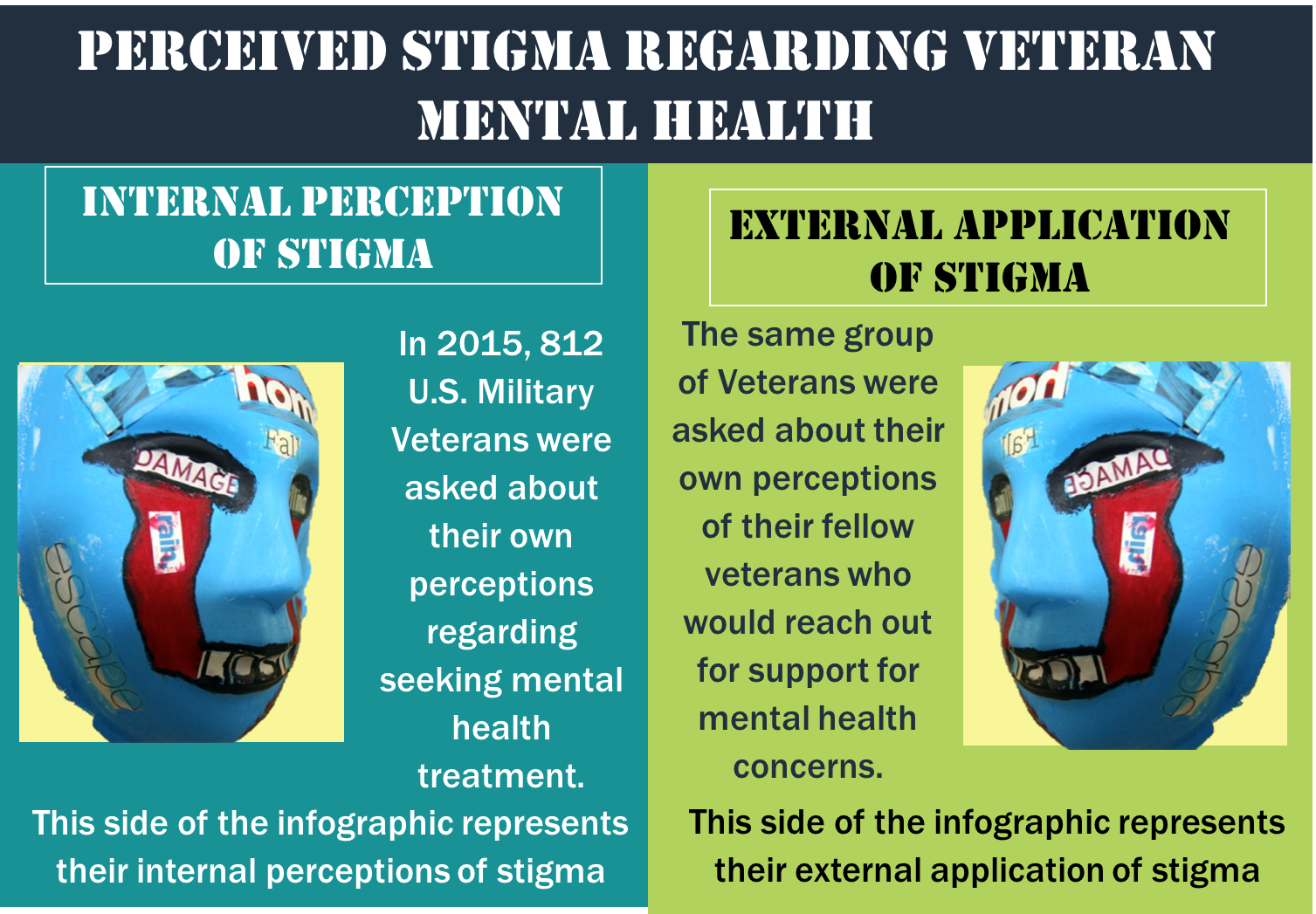 Perceptions Of Stigma In Military Veterans Head Space And Timing
