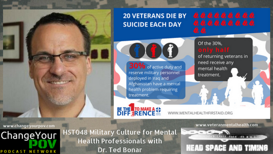 HST048 Military Culture for Mental Health Professionals with Dr. Ted Bonar